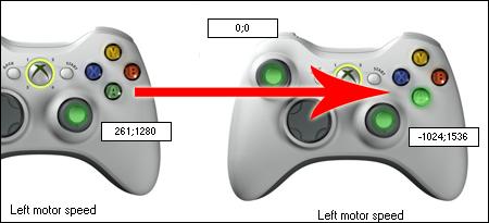 Guida joypad GTA 4
